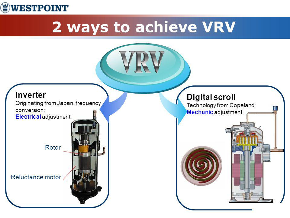 2 ways to achieve VRV VRV Inverter Digital scroll Rotor