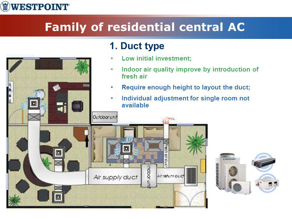 Family of residential central AC