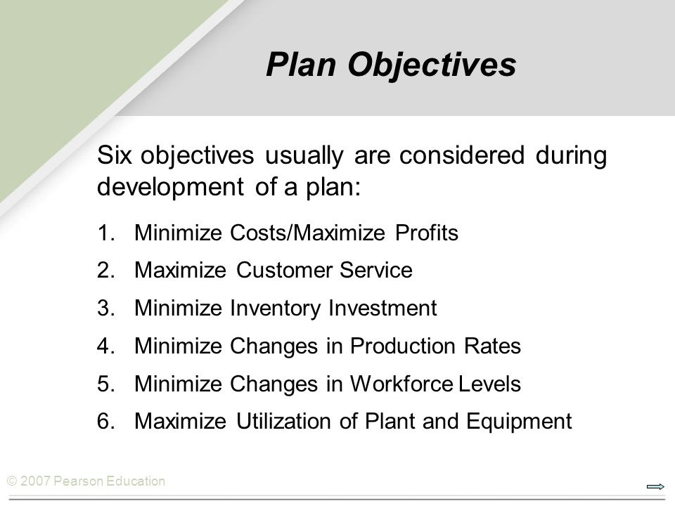 Plan Objectives Six objectives usually are considered during development of a plan: Minimize Costs/Maximize Profits.