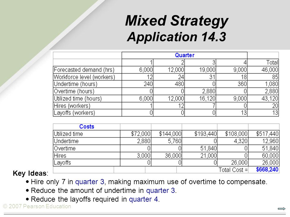 Mixed Strategy Application 14.3