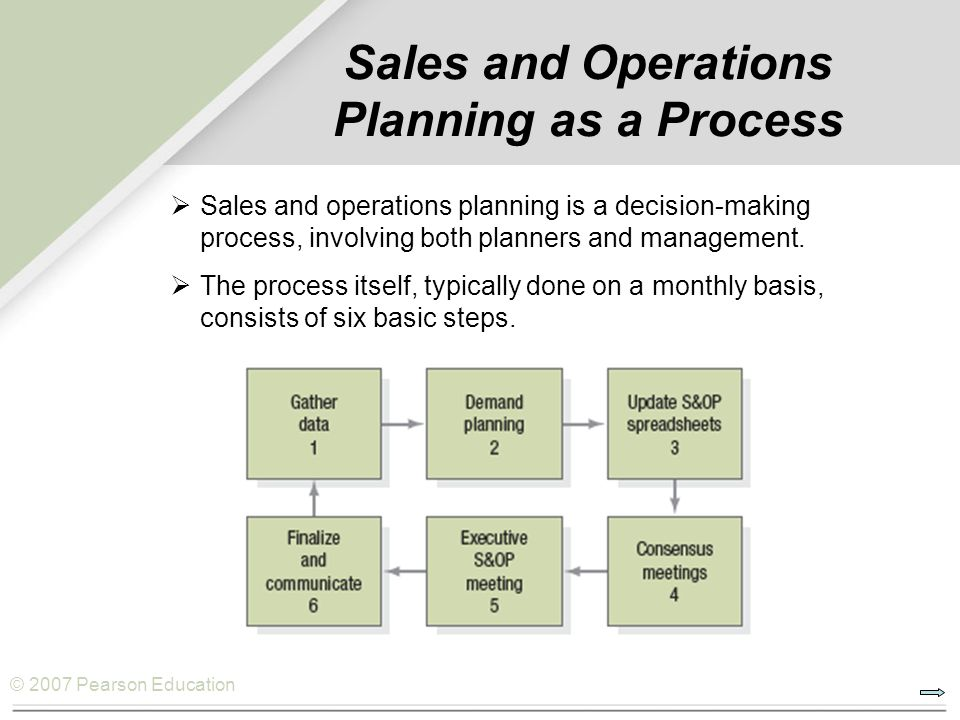 Sales and Operations Planning as a Process