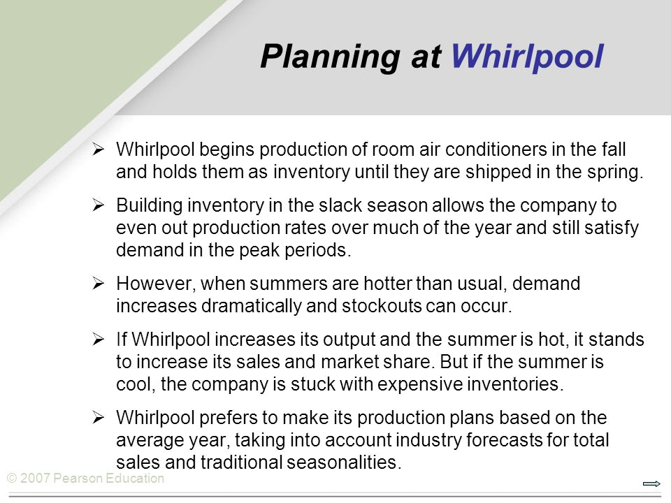 Planning at Whirlpool