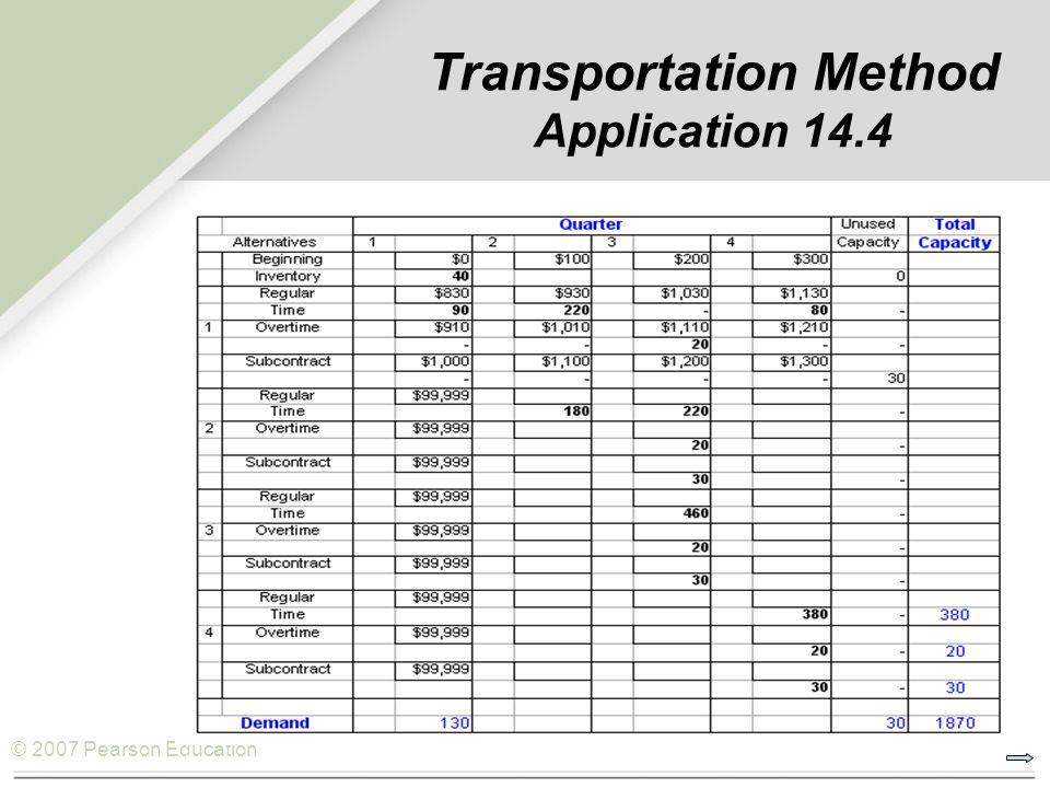 Transportation Method Application 14.4