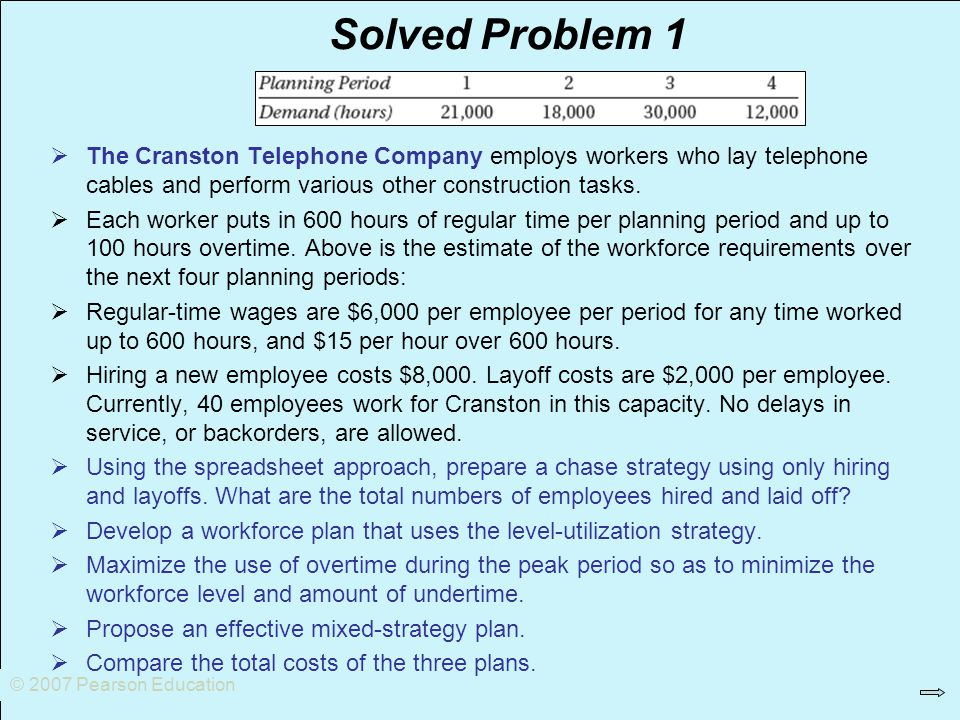 © 2007 Pearson Education Solved Problem 1.