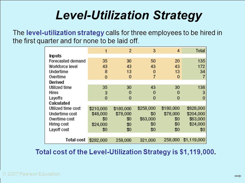 Level-Utilization Strategy