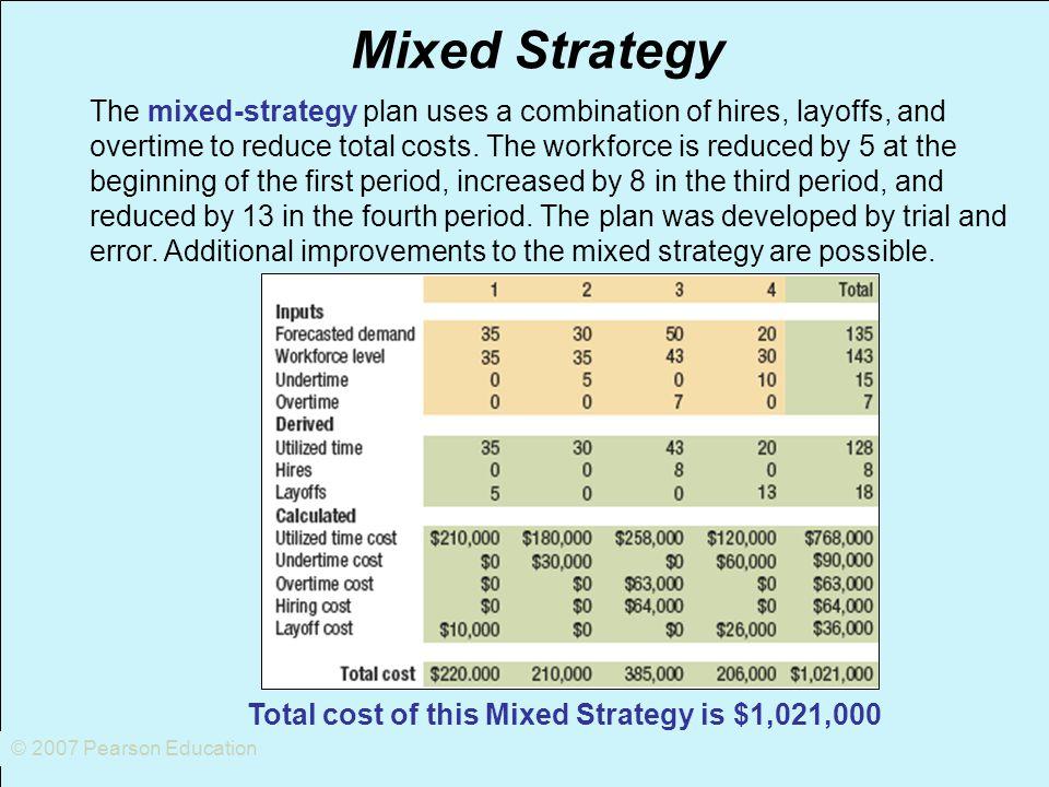 © 2007 Pearson Education Mixed Strategy.