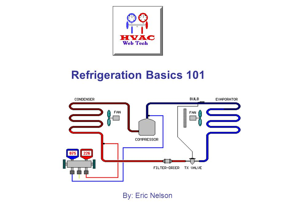 Refrigeration Basics 101 By: Eric Nelson