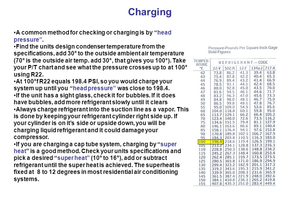 Charging A common method for checking or charging is by head pressure .
