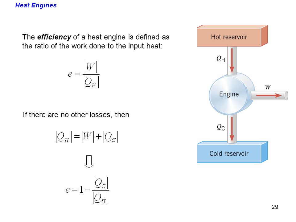 The efficiency of a heat engine is defined as