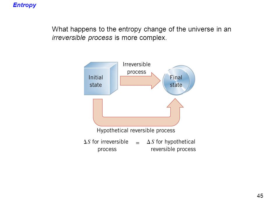 What happens to the entropy change of the universe in an