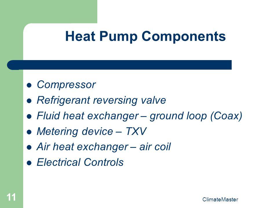 Heat Pump Components Compressor Refrigerant reversing valve