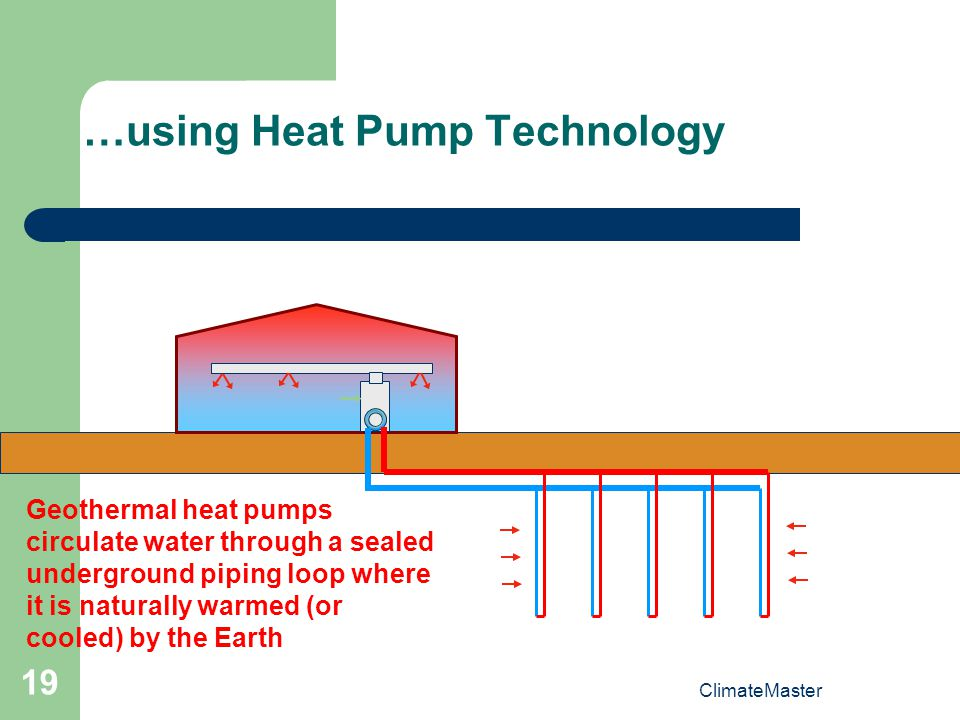 …using Heat Pump Technology