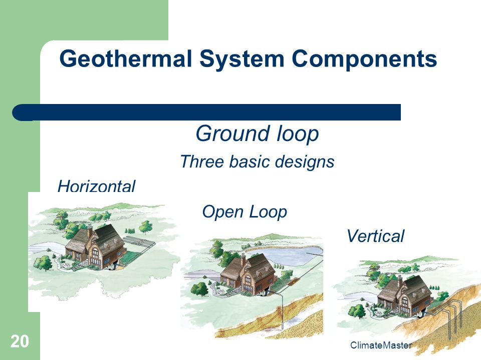 Geothermal Heat Pumps A Z Session 1 Ppt Video Online