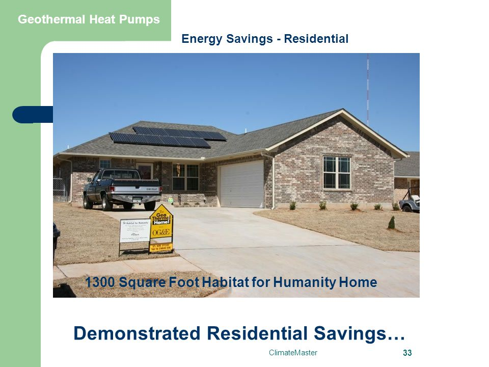 Energy Savings - Residential Demonstrated Residential Savings…