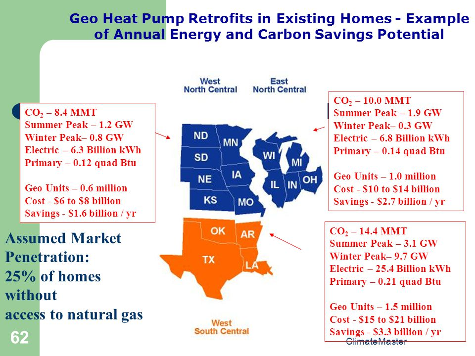 Assumed Market Penetration: 25% of homes without access to natural gas
