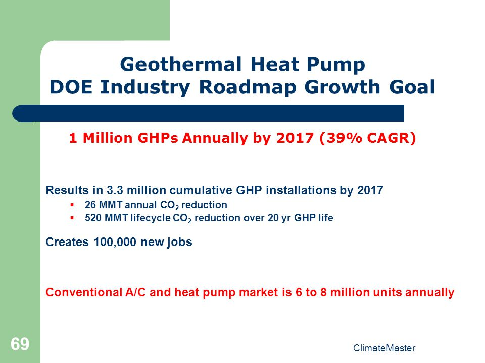 Geothermal Heat Pump DOE Industry Roadmap Growth Goal