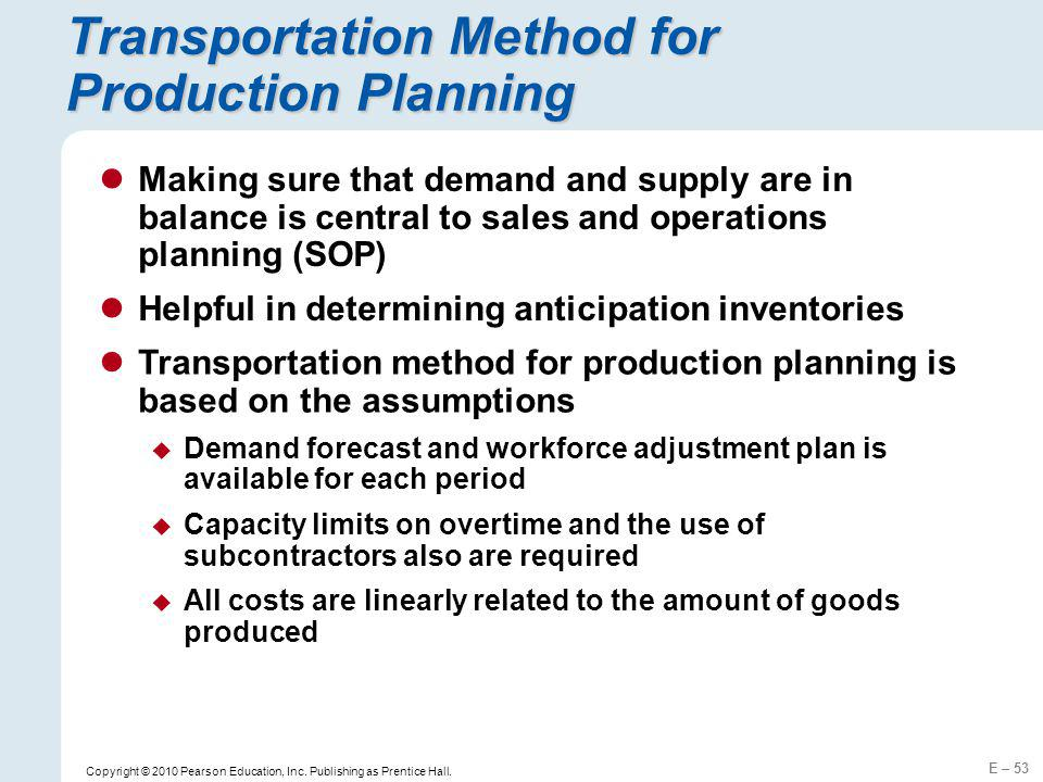Transportation Method for Production Planning