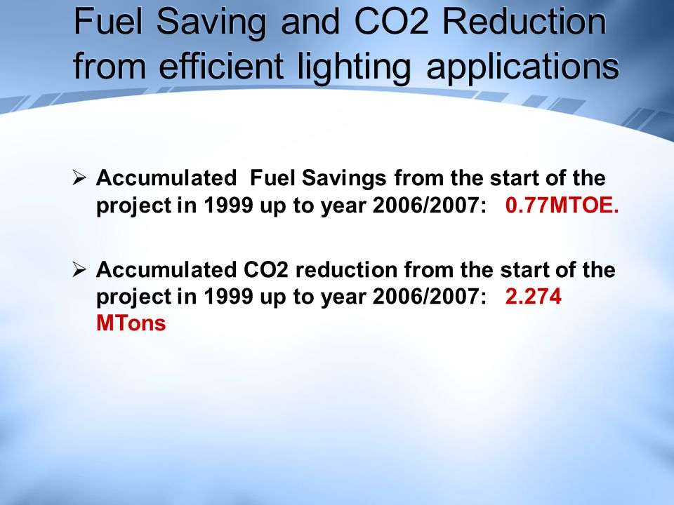 Fuel Saving and CO2 Reduction from efficient lighting applications