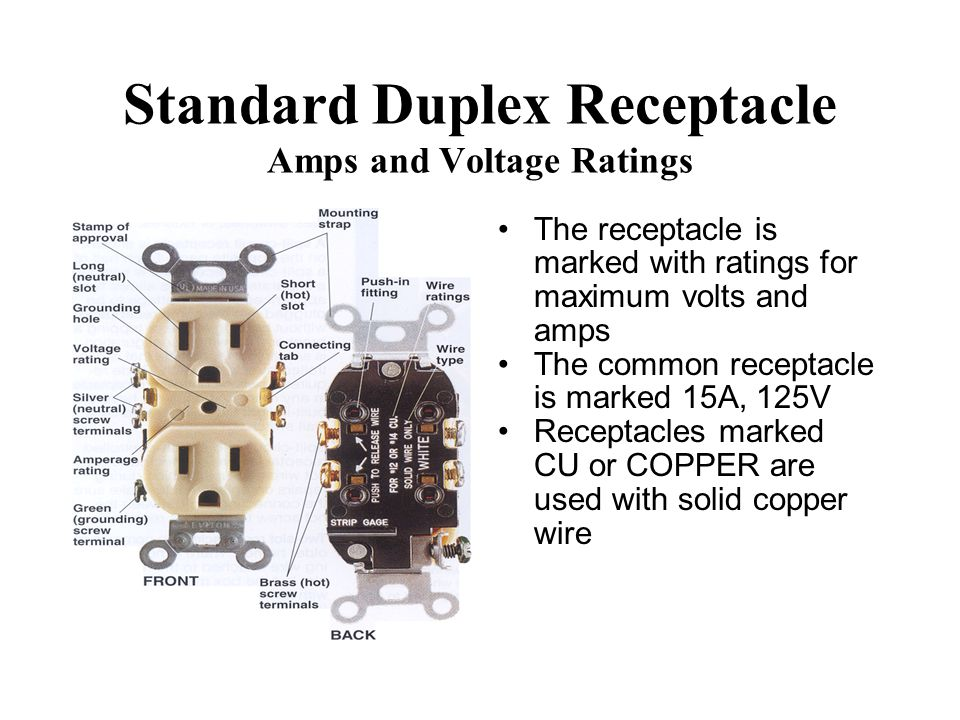 Standard Duplex Receptacle Amps and Voltage Ratings