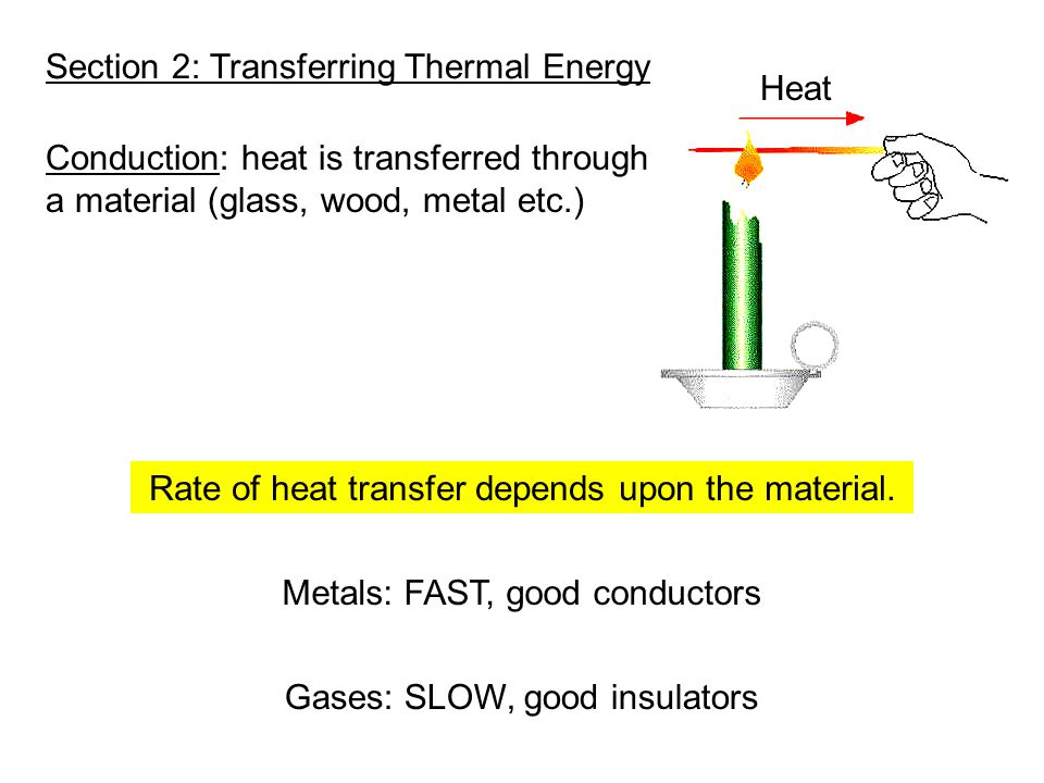 Section 2: Transferring Thermal Energy Heat