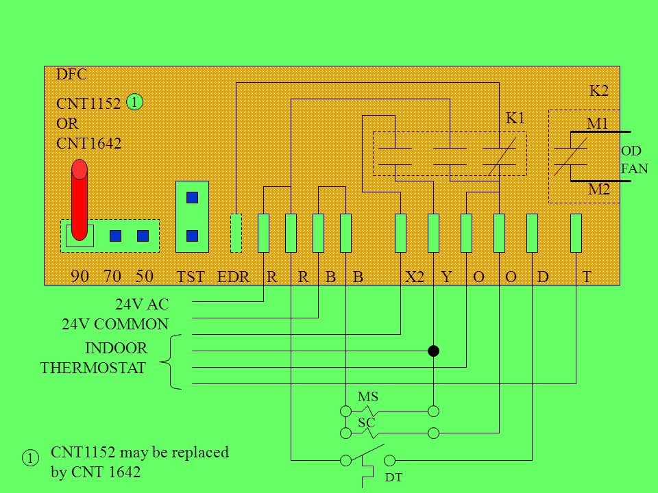 90 70 50 TST EDR R R B B X2 Y O O D T DFC CNT1152 OR CNT1642 K2 K1 M1