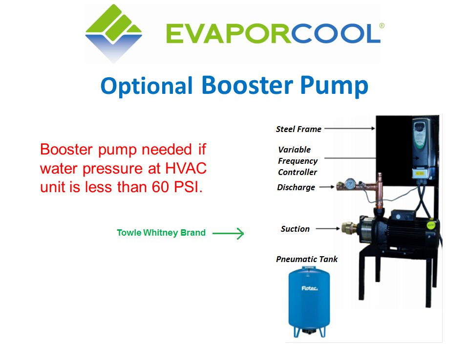 Optional Booster Pump Booster pump needed if water pressure at HVAC unit is less than 60 PSI.