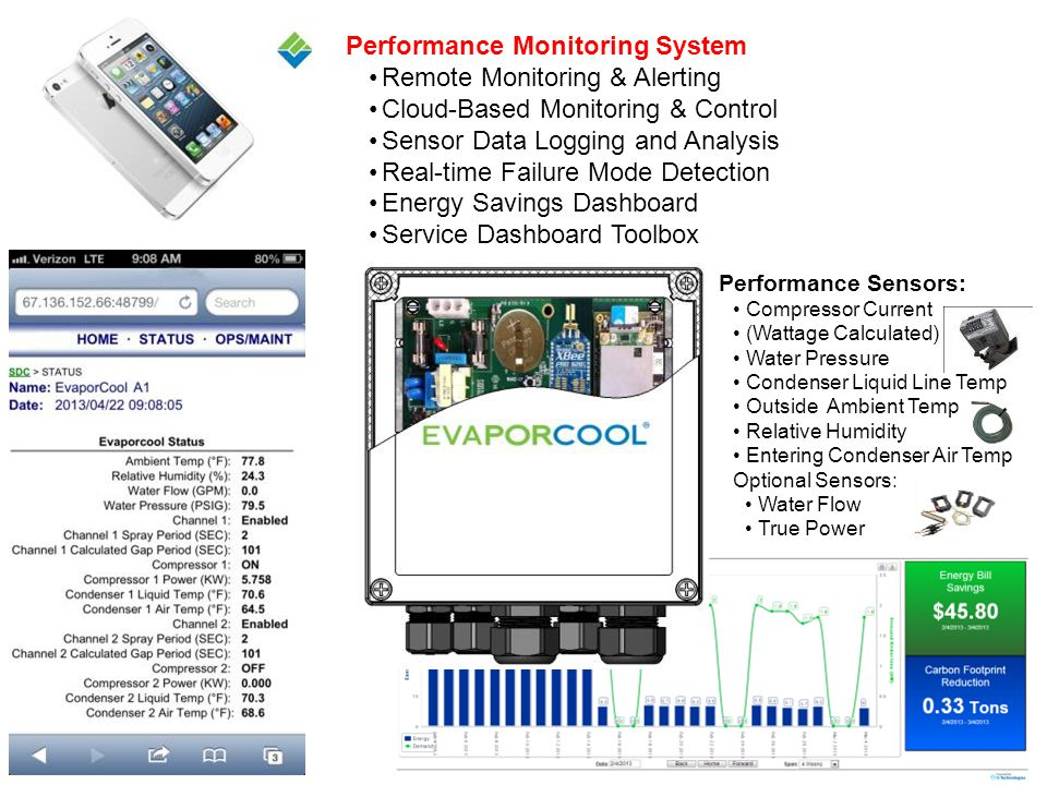 Performance Monitoring System Remote Monitoring & Alerting