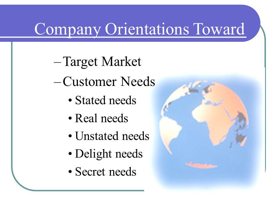 Company Orientations Toward the Marketplace
