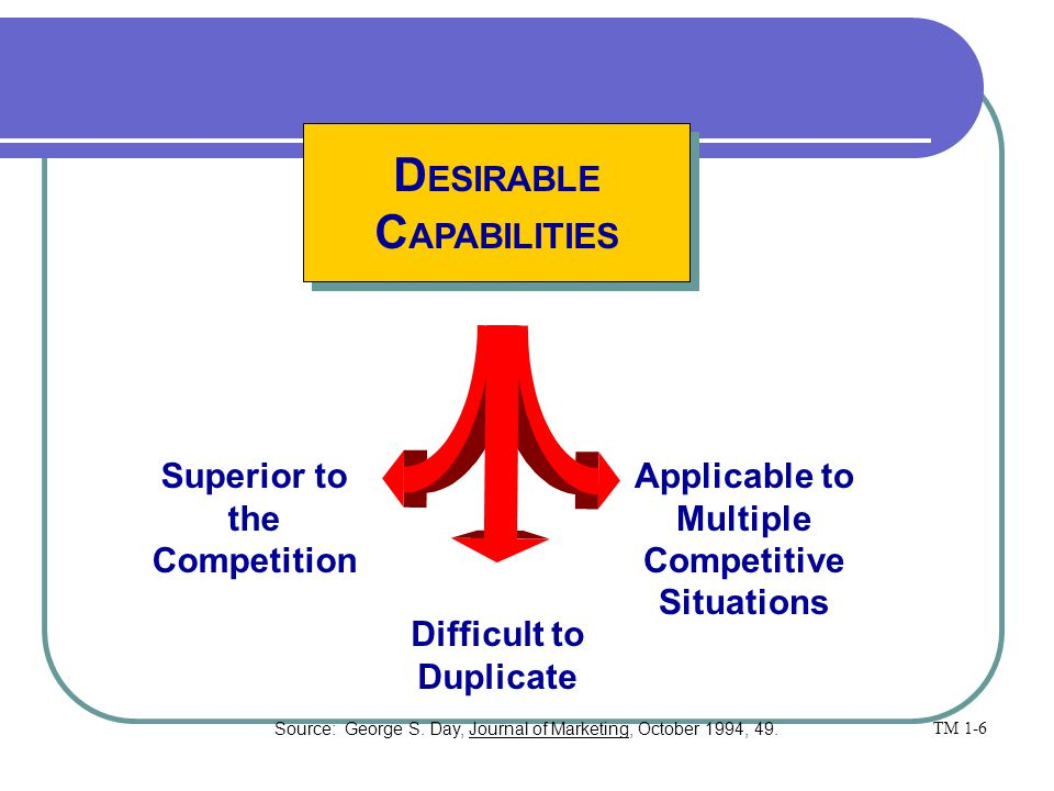 DESIRABLE CAPABILITIES
