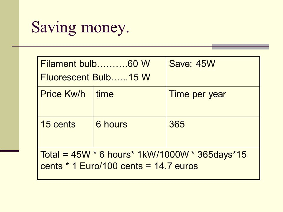 Saving money. Filament bulb……….60 W Fluorescent Bulb…...15 W Save: 45W
