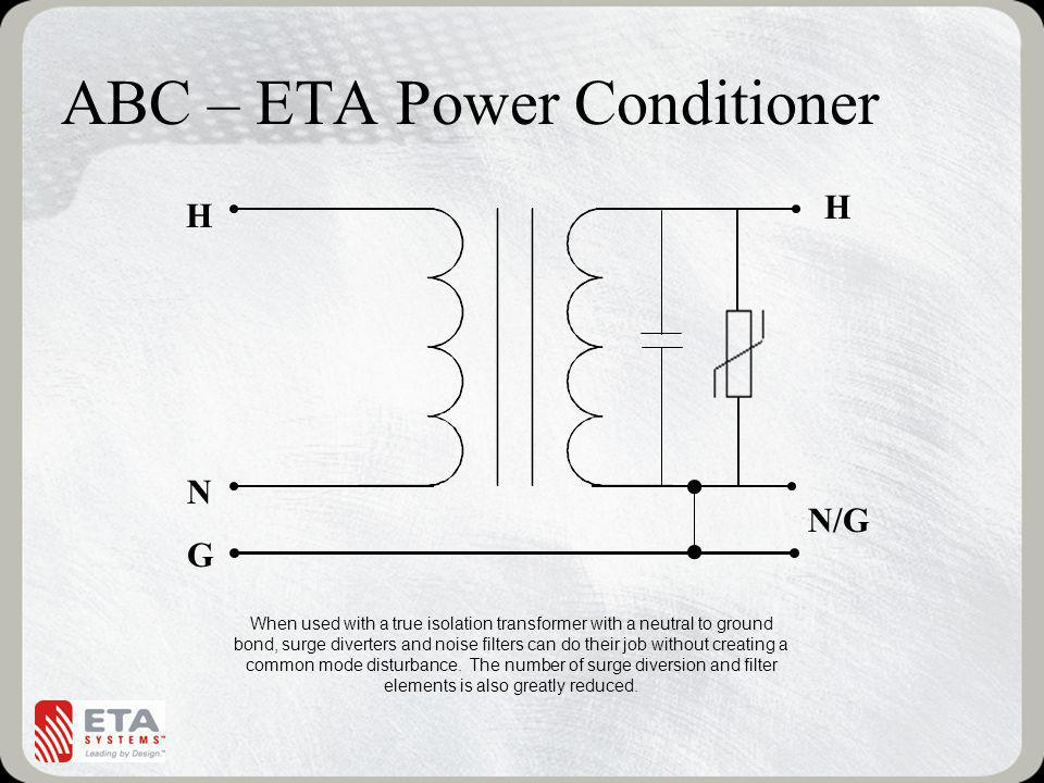ABC – ETA Power Conditioner