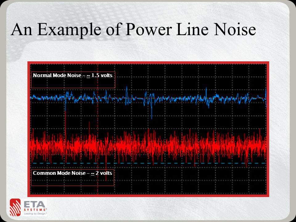 An Example of Power Line Noise