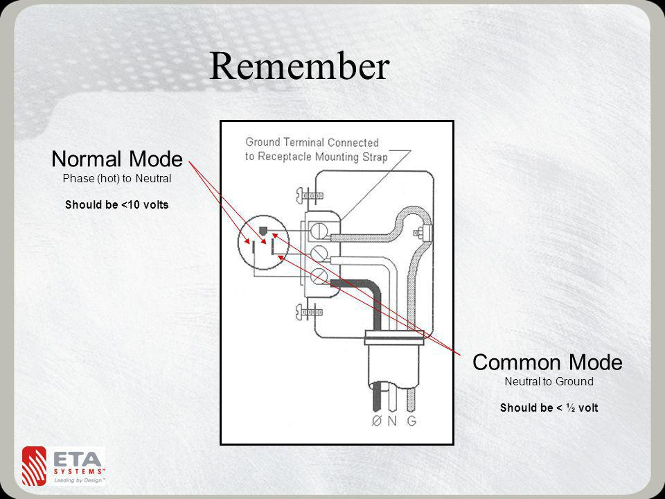 Remember Normal Mode Common Mode Phase (hot) to Neutral