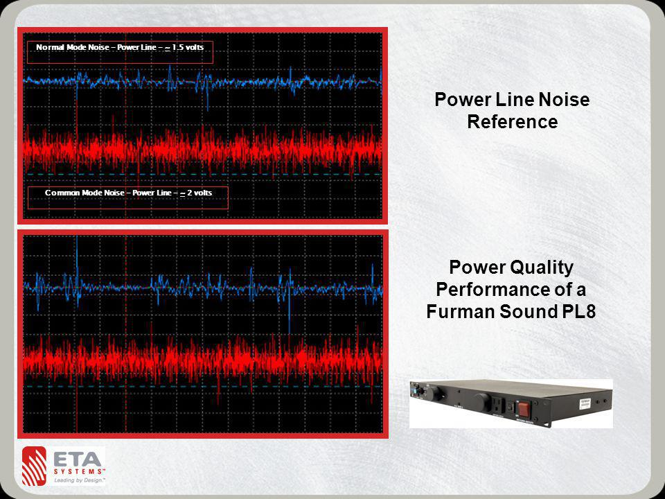 Power Quality Performance of a Furman Sound PL8