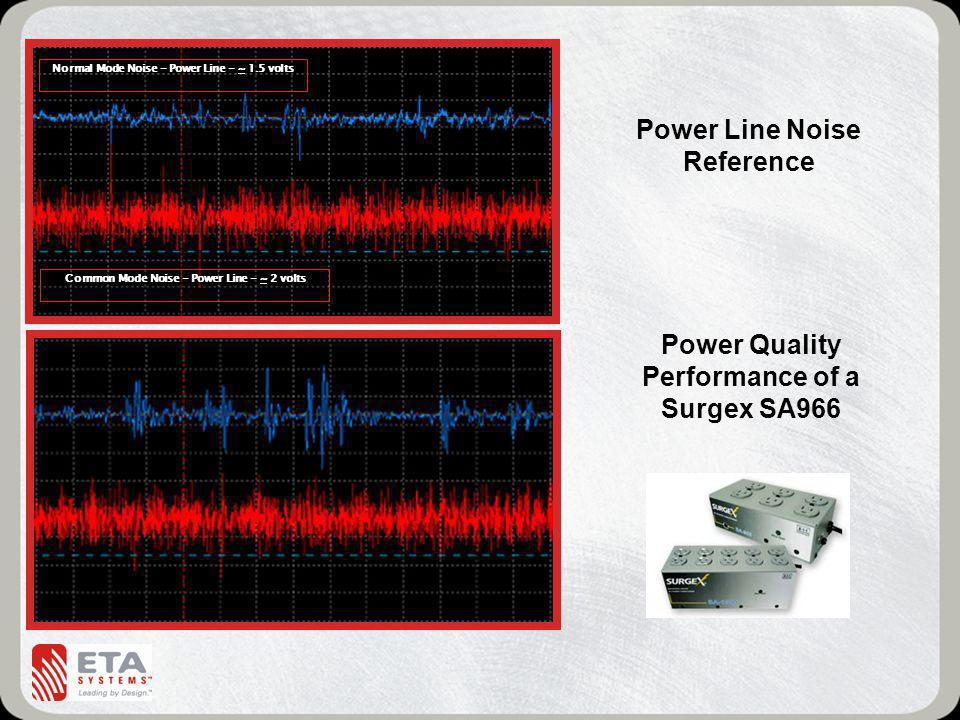 Power Line Noise Reference Power Quality Performance of a Surgex SA966