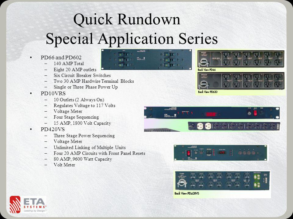 Quick Rundown Special Application Series