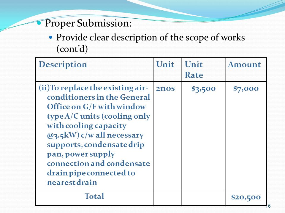 Proper Submission: Provide clear description of the scope of works (cont'd) Description. Unit. Unit Rate.