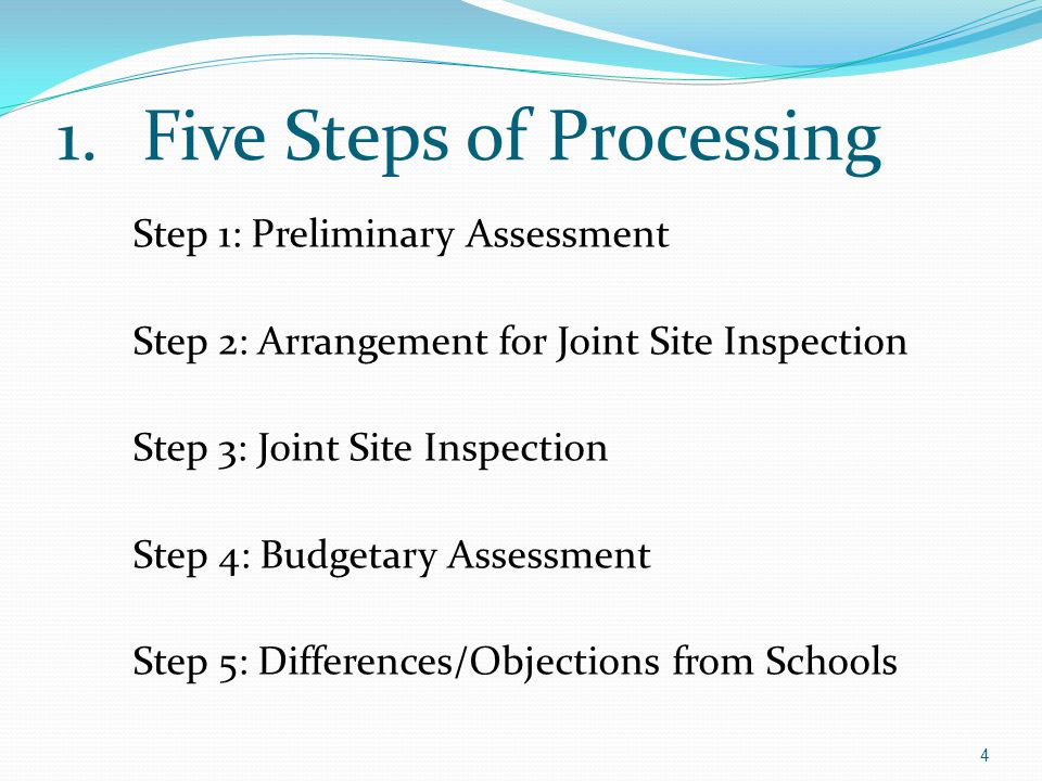 Five Steps of Processing