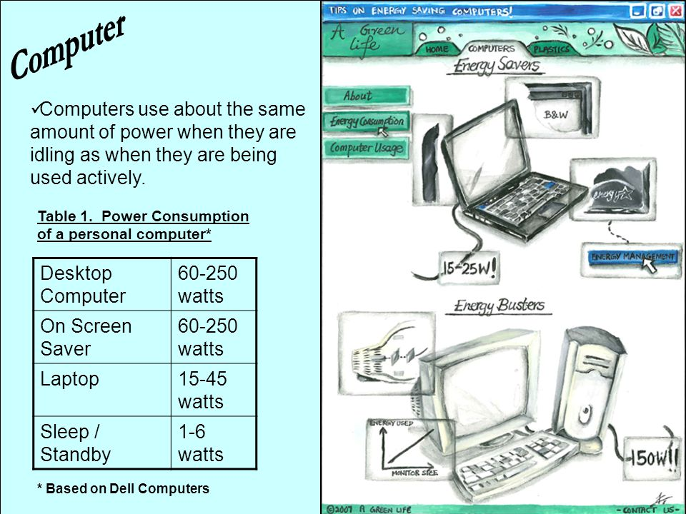 Computer Computers use about the same amount of power when they are idling as when they are being used actively.