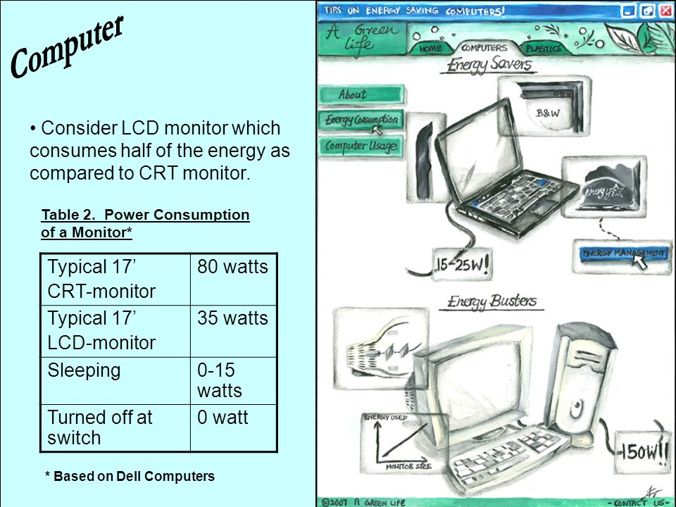 Computer Consider LCD monitor which consumes half of the energy as compared to CRT monitor. Table 2. Power Consumption of a Monitor*