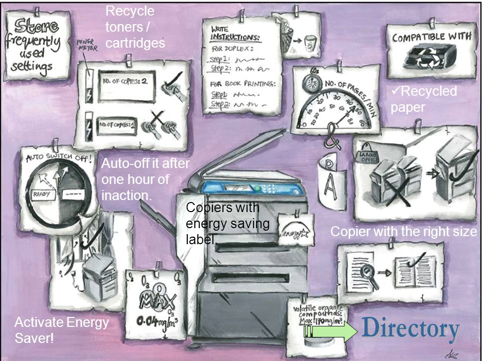Directory Recycle toners / cartridges Recycled paper