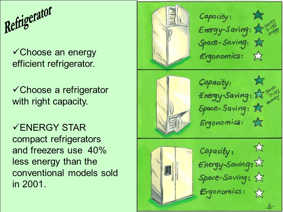 Refrigerator Choose an energy efficient refrigerator.