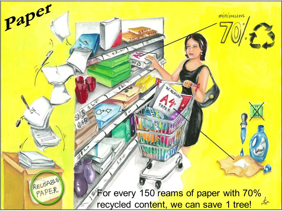 Paper For every 150 reams of paper with 70% recycled content, we can save 1 tree!