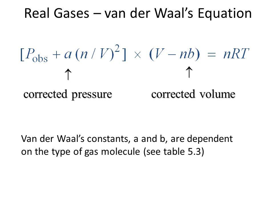 Real Gases – van der Waal's Equation