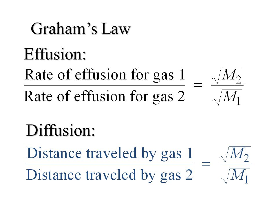 Graham's Law Effusion: Diffusion: