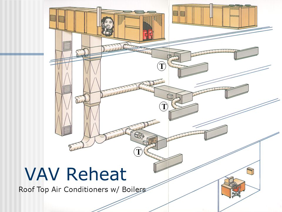 T VAV Reheat Roof Top Air Conditioners w/ Boilers