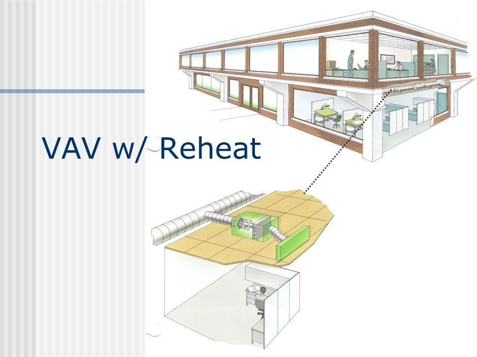 VAV w/ Reheat