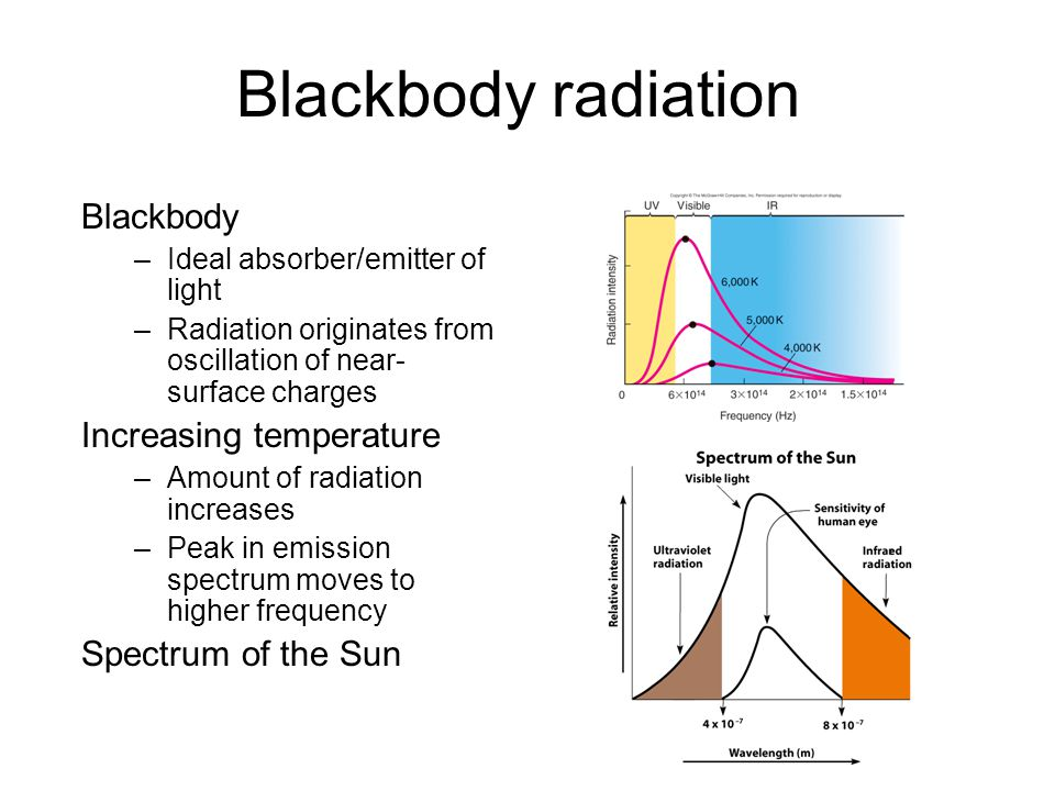 Blackbody radiation Blackbody Increasing temperature
