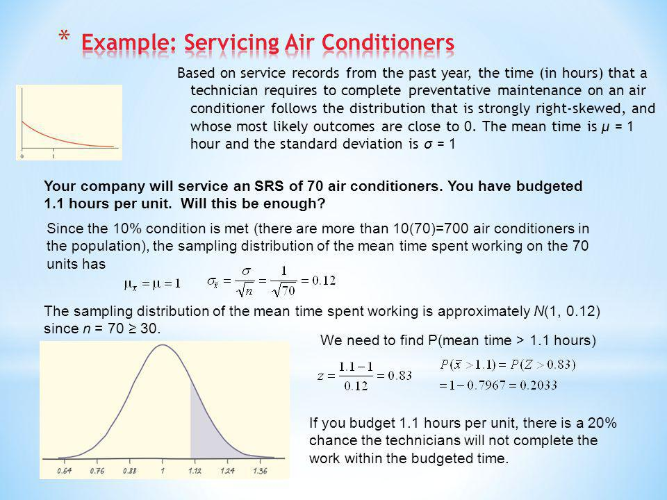 Example: Servicing Air Conditioners