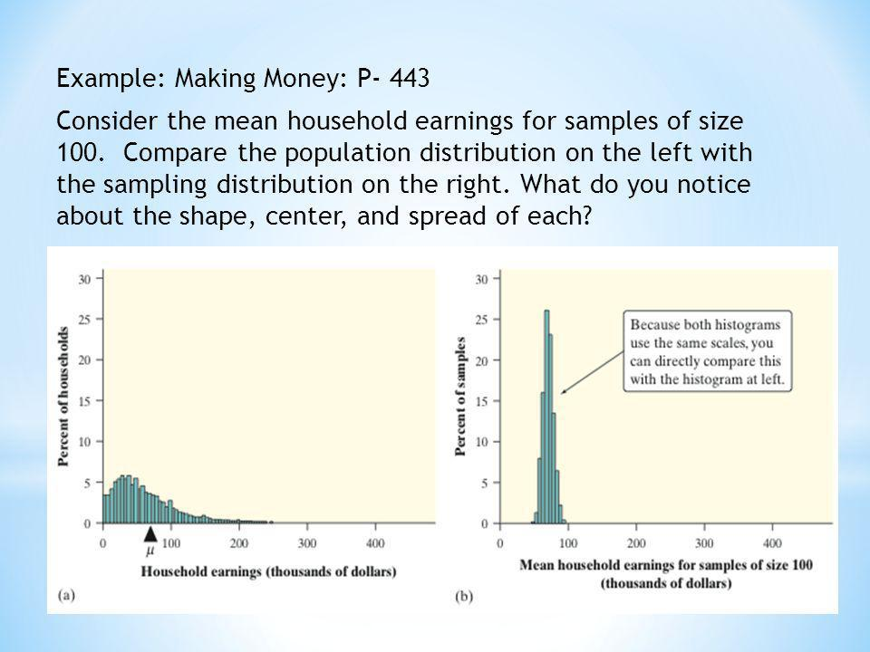 Example: Making Money: P- 443 Consider the mean household earnings for samples of size 100.